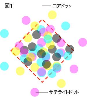 ffgs16_cms.jpg
