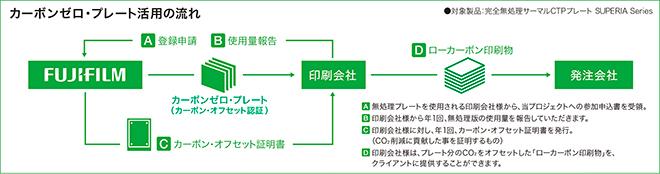 ffgs_ggp_2.jpg