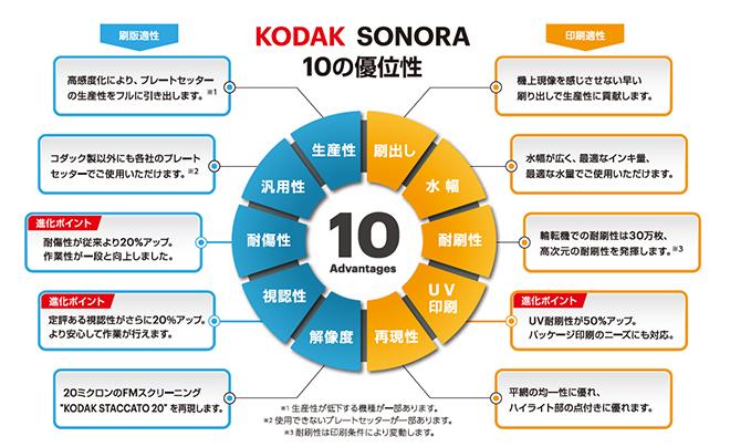 kodak_fujiwara_topi_2020_pic.jpg