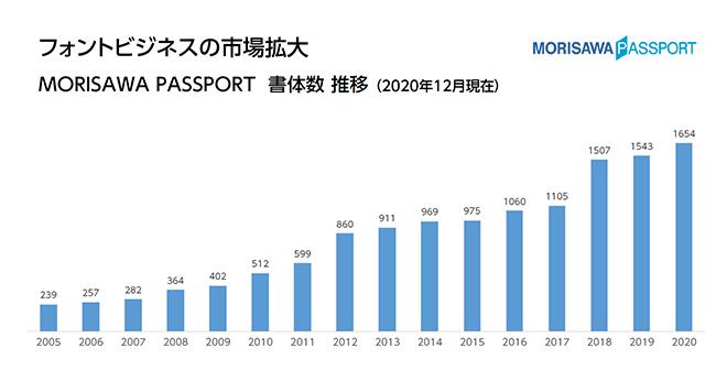 morisawa_2021_ny_1.jpg