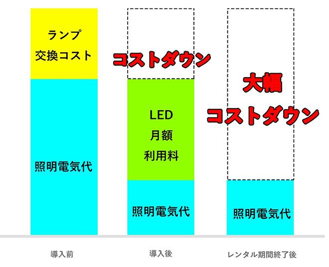 tanac_led_2.jpg