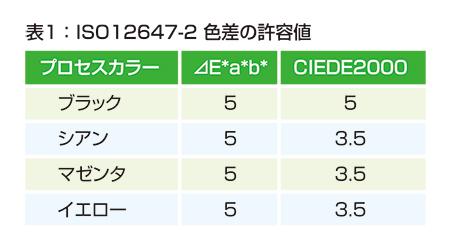 techkon_m1.jpg