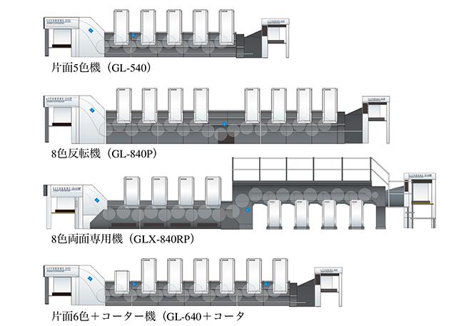 図1:H-UV/H-UV L(LED)搭載印刷機のラインアップ