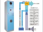 エアーフレッシュ社、空気浄化装置「VOCバスター1000」発売