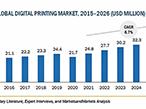デジタル印刷の世界市場、2026年に343億米ドル到達予想