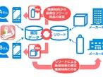 大日本印刷、「レシーピ!」で購買履歴からおすすめ商品を提案