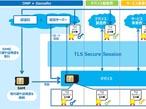 大日本印刷、ジェムアルトとIoTのセキュリティで協業