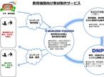 大日本印刷、大学講義用オリジナル教材の制作支援サービスを開始