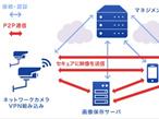 大日本印刷、ネットワークカメラ向けにVPNソリューションを提供