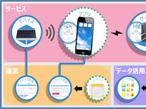 大日本印刷、位置情報サービス特化のIoTプラットフォーム開発