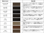 大日本印刷、表面に高い質感の凹凸加工を施した新化粧板を発売
