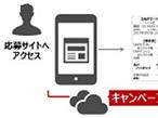 大日本印刷、クラウド型「キャンペーン応募受付システム」開始