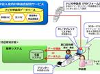 大日本印刷、自治体の窓口業務改革を支援するシステムを開発