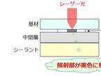 大日本印刷、文字が見やすくレトルト殺菌も可能な印字用包材開発