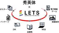 大日本印刷、フォントワークスに秀英体17書体をライセンス提供