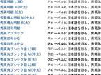 大日本印刷、秀英体17書体20フォントをアドビにライセンス提供