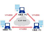 大日本印刷、医療機関向けに通信環境を構築するVPNシステム提供