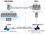 大日本印刷、セキュリティ基準の認定を目指す企業へ新サービス