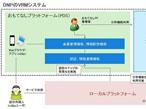 大日本印刷、経済産業省の実証事業にVRMシステムを提供