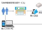 大日本印刷、「DNP健康管理支援サービス」を無償提供