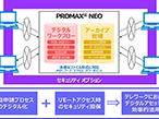 大日本印刷、販促ツール制作支援システムの機能を強化
