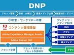 大日本印刷、アドビとコンテンツ制作業務効率化支援開発で協業