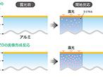 FFGS、高耐刷・UV対応完全無処理版「SUPERIA ZD」本格展開