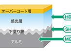 FFGS、新聞印刷向け完全無処理版「SUPERIA ZN」発売