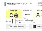 GiH、Web to Printの入門パッケージ「Print Door」発売