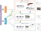 廣済堂、高速IJ機を導入し福島印刷との協業体制を強化