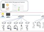 エプソン、複数のエプソン製ロボットを一括管理するシステム開発