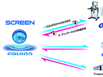 SCREENとEFI、デジタルフロントエンドでの連携を開始