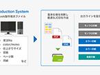 SCREEN GA、オンデマンドブックの自動生産ソリューション開発