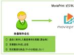 スターティアラボ、映像制作会社と依頼企業のマッチングサービス