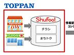 凸版印刷、「Shufoo!」を活用した東京ガスのアプリ開発