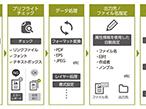 VPJ、InDesignの印刷・書出し・パッケージを自動化