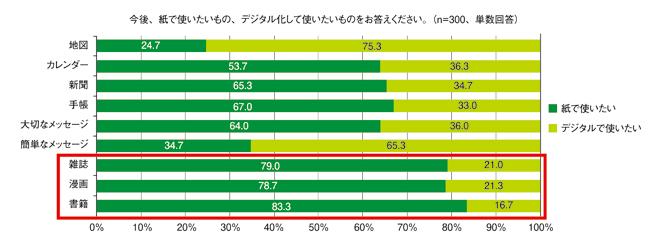 jp_graph1.jpg