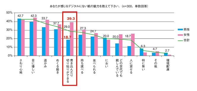 jp_graph2.jpg
